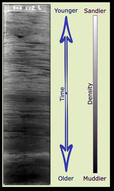 xraystratigraphy